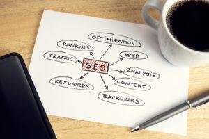 SEO Tips To Boost Organic Website Traffic